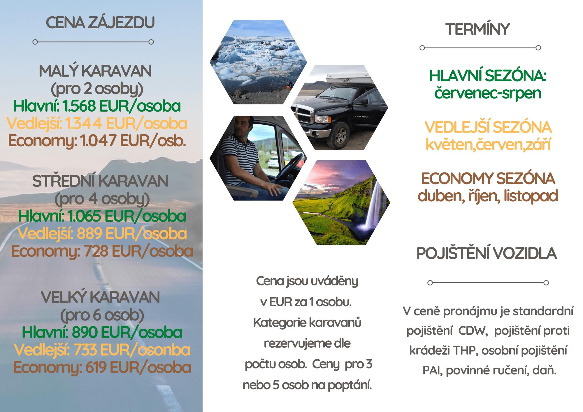 ceny dovolená v karavanu na Islandu